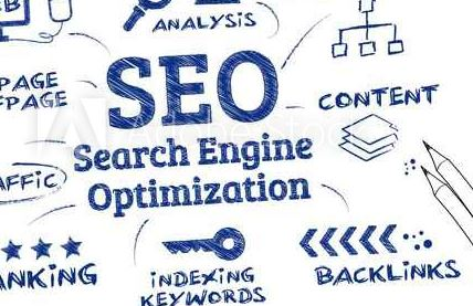 Image of SEO
