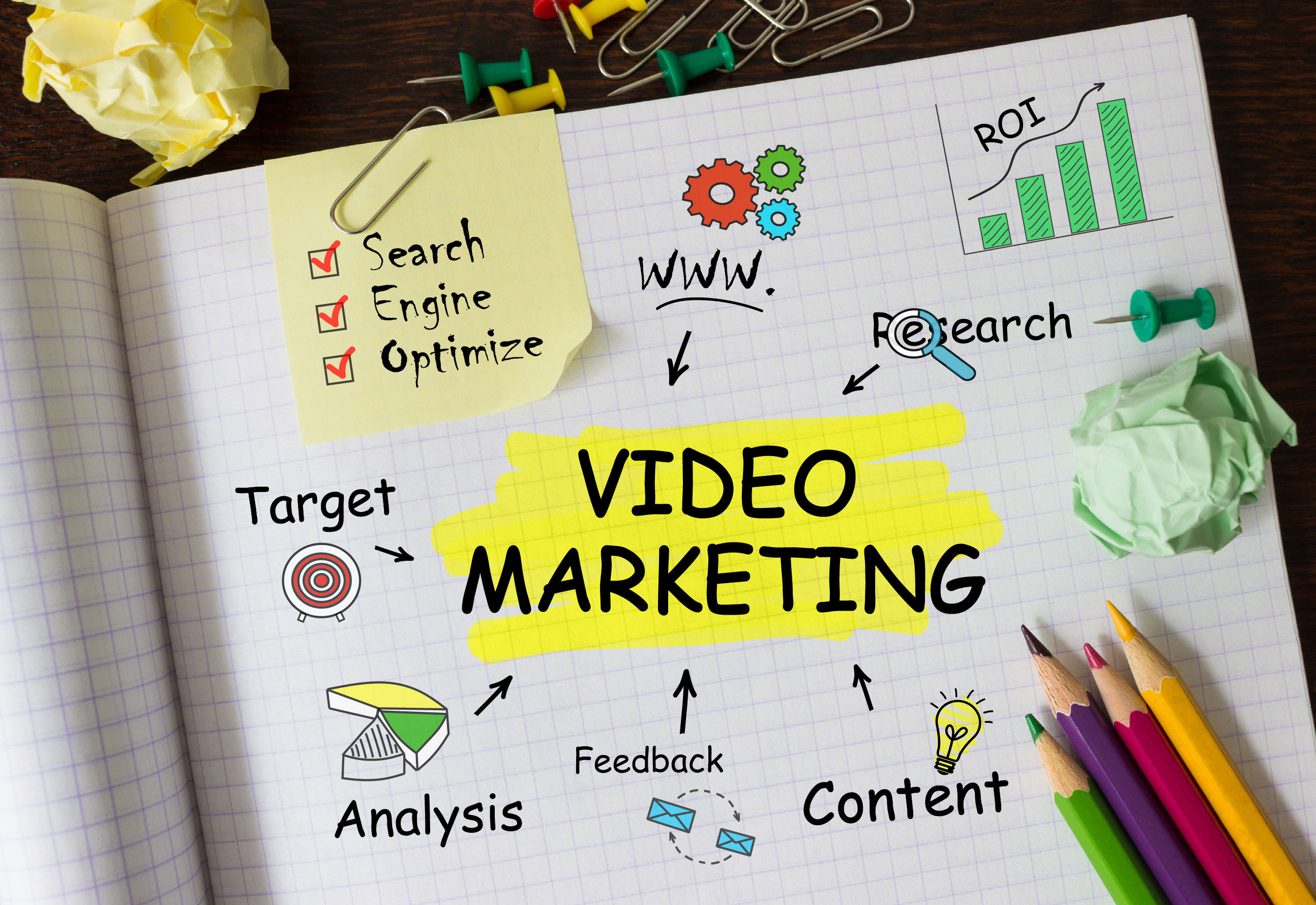 Image 7 Ways to Generate Enquiries Using Video